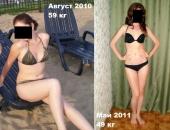Худеем: Как я похудела на 10 кг за 8 месяцев